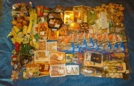 大東市のスーパーの食品ロス(当社調査結果)